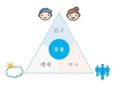台北心理諮商醫療資訊7-2